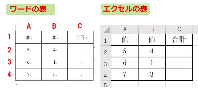 ワードの表