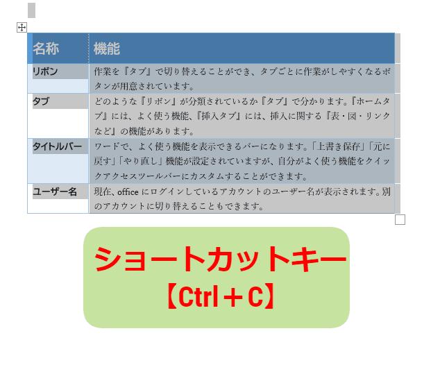 Ctrl+C