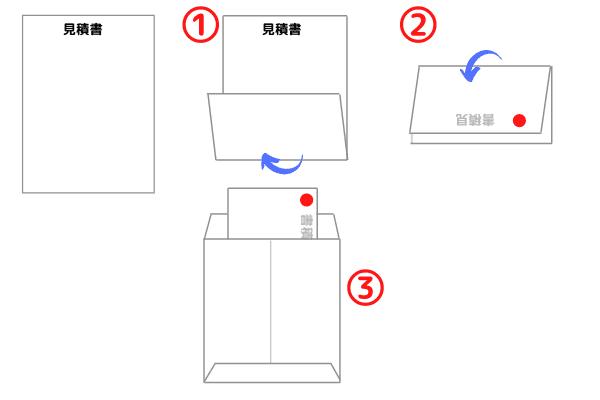 三つ折りの手順
