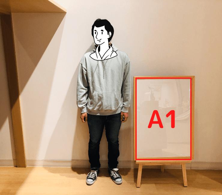 実際のA1