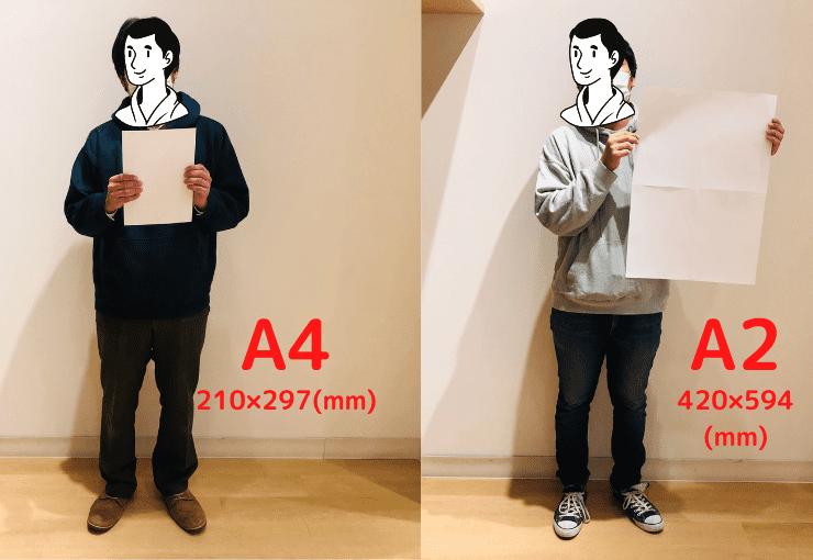 A4とA2の比較