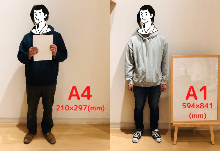 A4とA1の比較