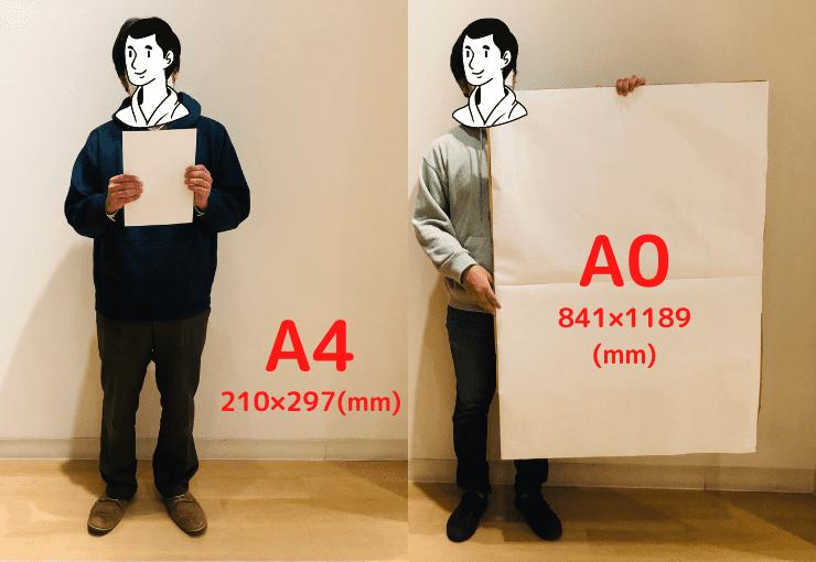 A4とA0の比較